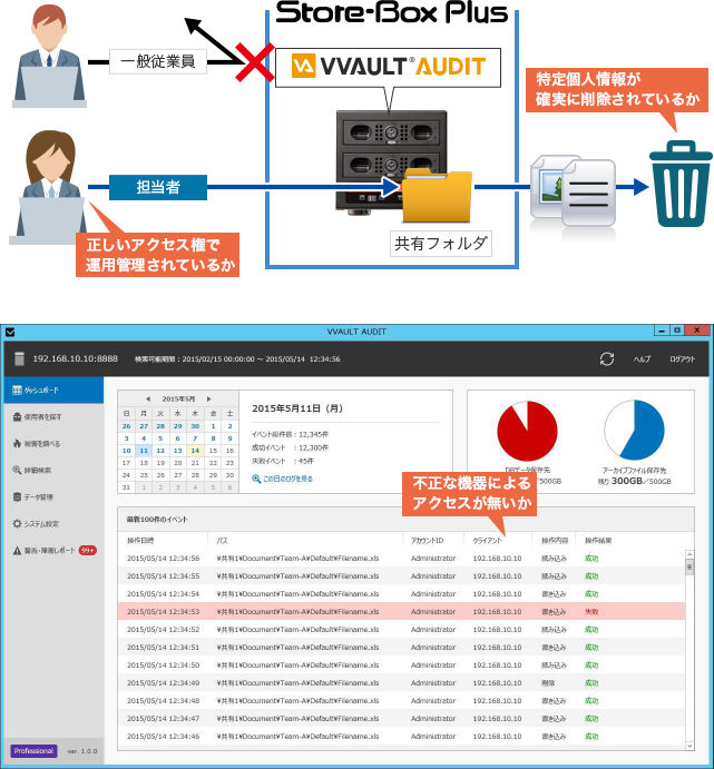 VVAULT AUDIT