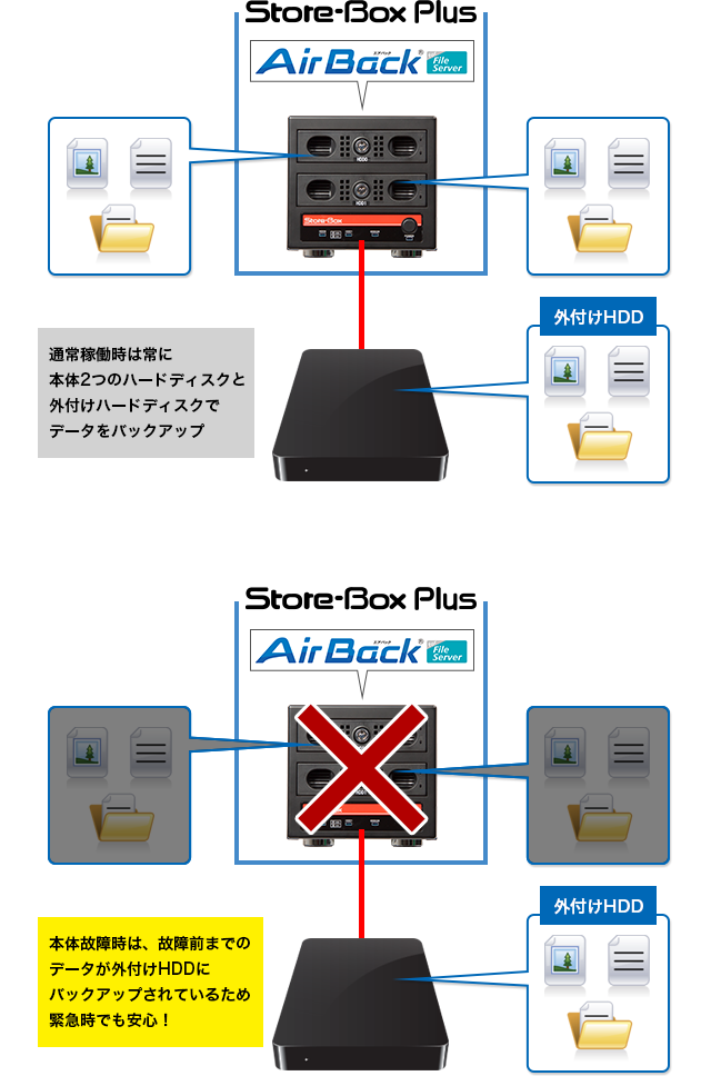Air Back for File Server