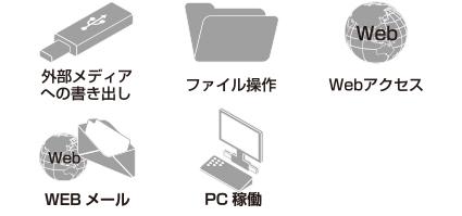 ユーザー操作ログ取得が可能に!(オプション機能)