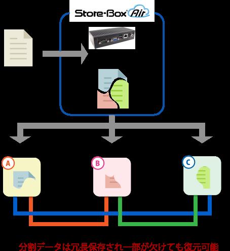 StoreBoxAirImage04