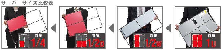 server_size2