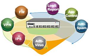 ソフトウェアの特徴